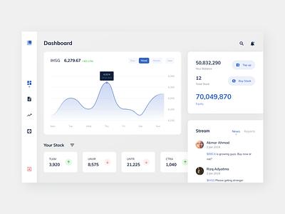 Dashboard - Stock market web blue money card typography design ux ui interface dashboard ui stock dashboard design dashboard