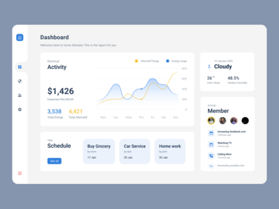 Homy - Dashboard clean ui clean ux ui design interface activities member electrical activity weather schedule task manage dashboard design dashboard ui dashboad