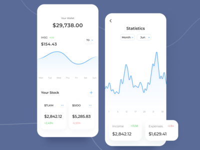Stock app - exploration dollar statistic expenses stocks income chart analytic stock web clean card blue typography app ux ui interface design