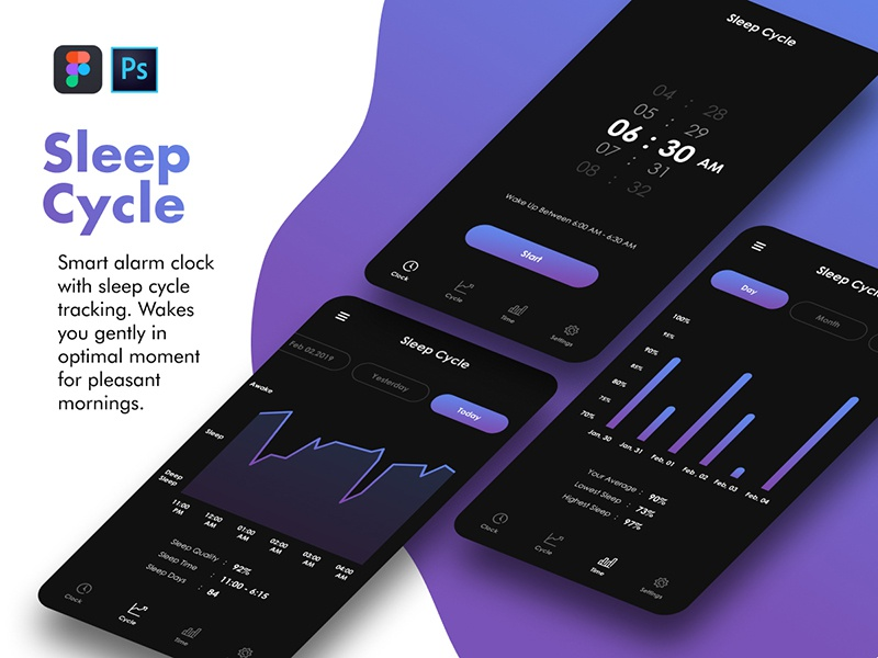Sleep Cycle by Lavesh Vadhvana on Dribbble