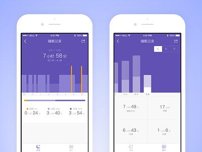 Sleep Tracker health tracker sleep
