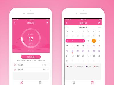 Period Tracker calendar ovulation tracker period