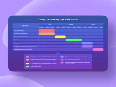 Roadmap slide design slide presentation vector ui branding graphic design purple blue design