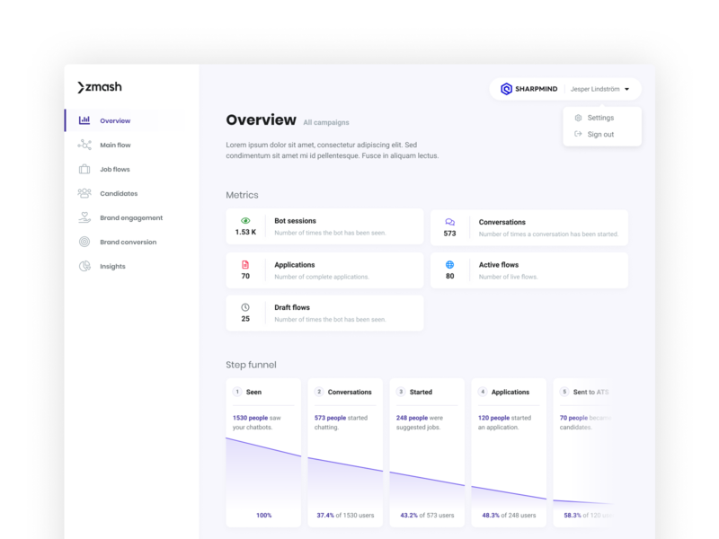 Zmash Dashboard metrics funnel startup web dashboard