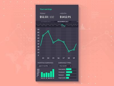 Analytics Chart  | Daily UI #018