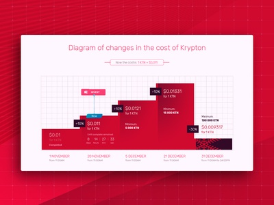 Kryptons Diagram By Divin Dribbble