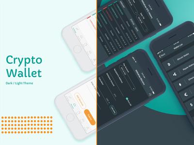 Crypto Wallet: Nakitcoins