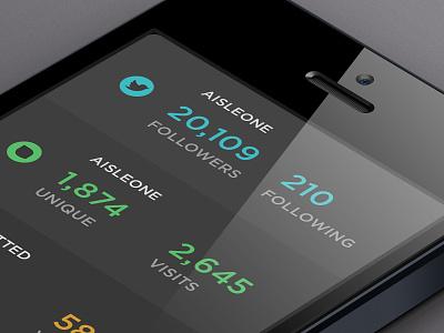 Cull iphone app analytics stats