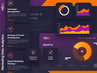 Marketing Data Analysis digital development managment gradient purple yellow orange analysis data marketing ux design illustartion design wordpress ux website web development web design ui adobe