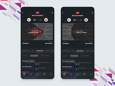 [iOS] Gamehub - Live Sport schools product statistics score basketball sport live app dark mobile ios ux ui