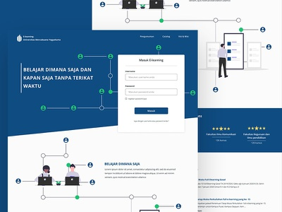 E-learning Universitas Mercubuana Yogyakarta Redesign website builder branding website concept mobile app design oraganization website design