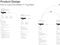 Product Design Infographic - Progressing