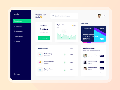 Inwillo | Invoicing and Money Management App 🧾 financial dashboard financial app payment app charts webdesign dashboard ui branding invoice app uidesign minimal clean ux mobile ui uxdesign ui app