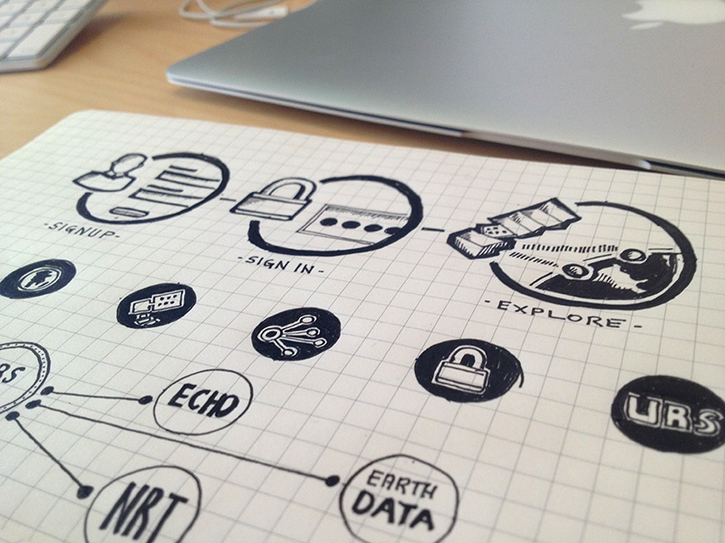 Earth Data Icon and Interface Concepts icons sketch ui