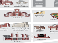 OSU Campus Structures