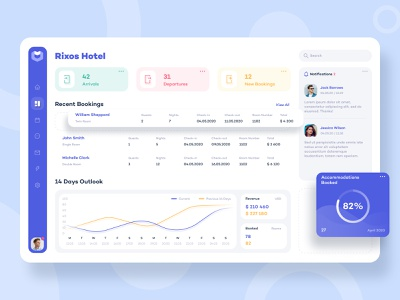 Dashboard for Hotels Management statistics logo notification diagram simple icon rixos clean software app web ux ui typography identity modern managment booking hotel dashboard