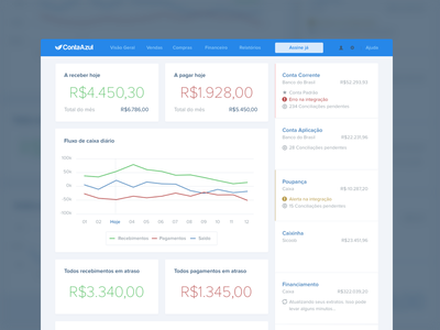 Dashboard data dashboard invoice contaazul conta azul web flat business accounting