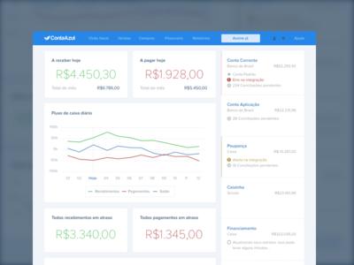 Dashboard data dashboard invoice contaazul conta azul web flat business accounting