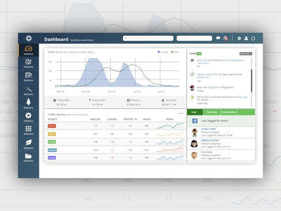 accounts management dashboard design