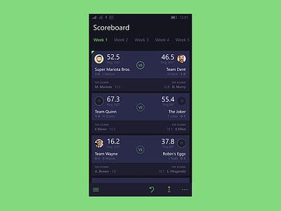 Scoreboard football fantasy matchup windows scoreboard score minimal flat dark app ui mobile