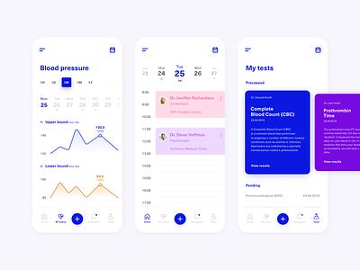Healthcare App ux ui doctor mobile design health healthcare tracker blood pressure app graph calendar chart healthcare app