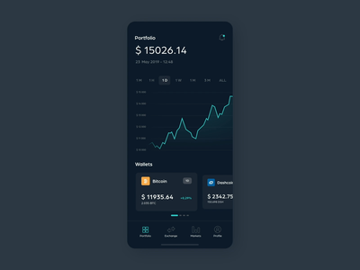 Cryptostash - App interaction design motion dark ui crypto wallet crypto cryptocurrency portfolio graph chart ui ux mobile animation app