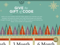 Give the Gift of Code