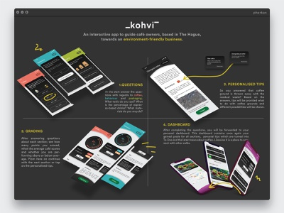 Guide café owners towards an environment-friendly business. design illustration mobile user interface uidesign ux environmental design
