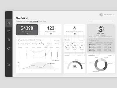Dashboard: stock & sales controller