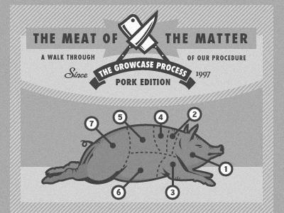 The Meat Of The Matter (The Growcase Process 2012) growcase portfolio process pig logo banner meat emblem iconic bacon hatchet knife futura butcher