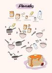 Pancake recipe | Illustration
