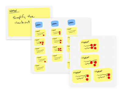 Process sprint design thinking