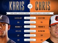 Khris vs. Chris