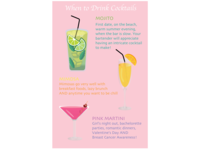 When to drink cocktails