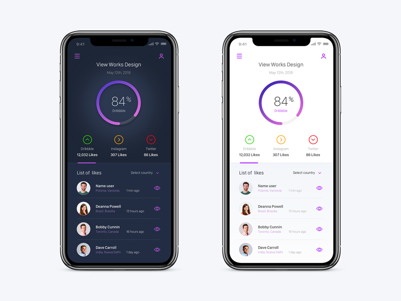 Dashboard App for Works of Design - Daily UI Challenge #2 apple watch ui minimalist ux ios app design login ux design ui design web design