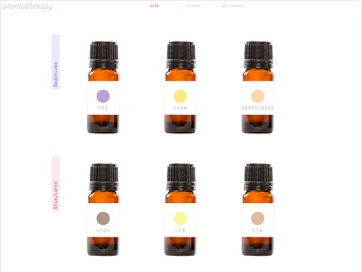 Product screen for aromatherapy website