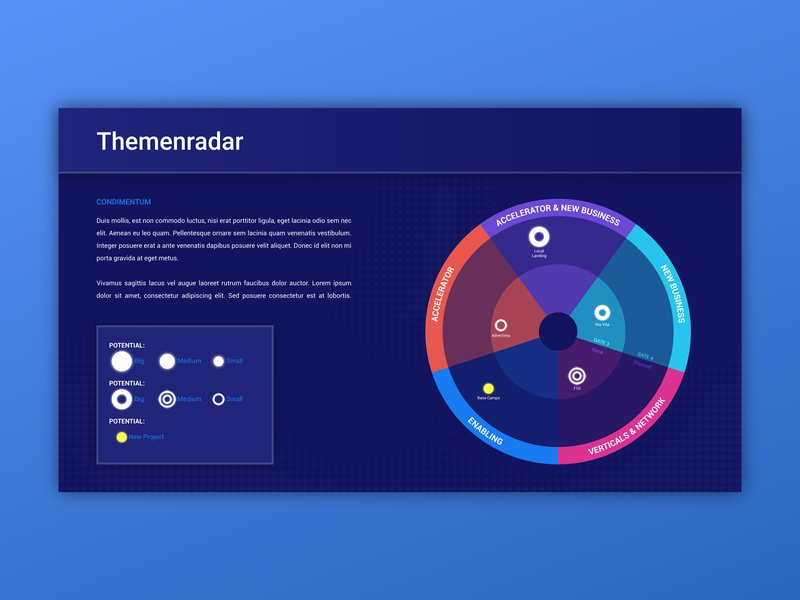Themenradar management company vector flat informative modern design innovations infographics themenradar radar