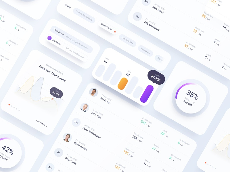 Insurance Dashboard and Figma Design System