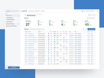 Serpbook - SEO Rankings tool ux dashboard web app web links url website tags rankings search engine optimization search engine serp tracking seo app ui uxui