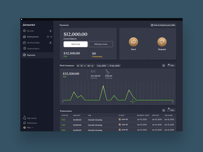 Fairmarket Contractor's payments ui dark p2p collect bids interface web contractor cleaning transactions transaction money send payment funds payments dashboard house home uxui