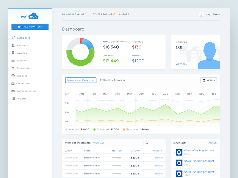 Payhoa dashboard