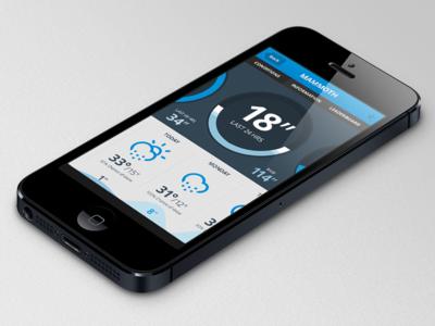Snowboard/Ski Tracking App allsnow octopuscreative snowboard ski app iphone weather forecast ui snow mountain ux climacons