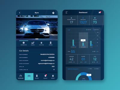 Agojerem - App design