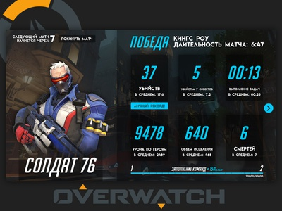 Redesign Overwatch Statistic RUSSIAN