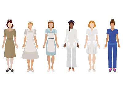 Evolution Of Nursing Illustration illustration vector
