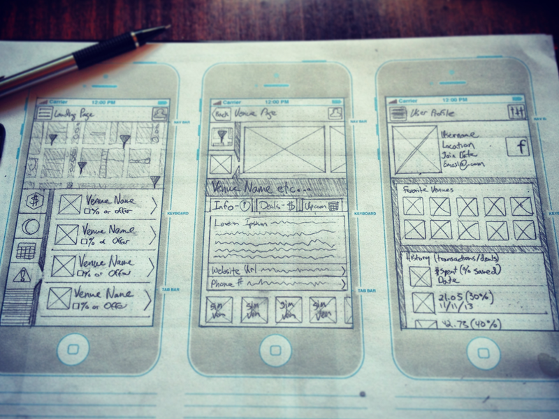 Paper Proto paper wireframe prototype ui ux deliverable paper prototype product development