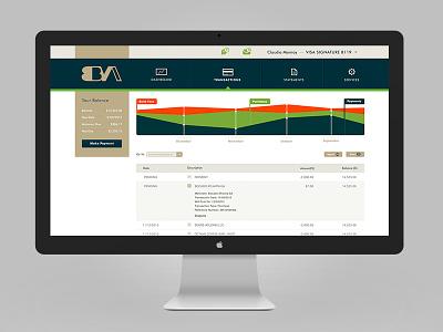 BBVA Credit Transactions Mock banking bank ui interface redesign credit transactions
