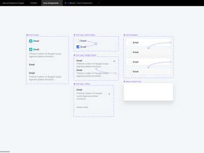 Menu composition step by step interaction figma component menu gif