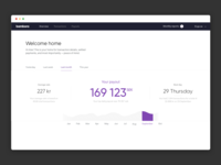 Bambora dashboard
