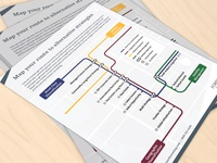 Forward Subway Map Infographic